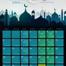 Kurma (Kuliah Ramadhan 1439 H)